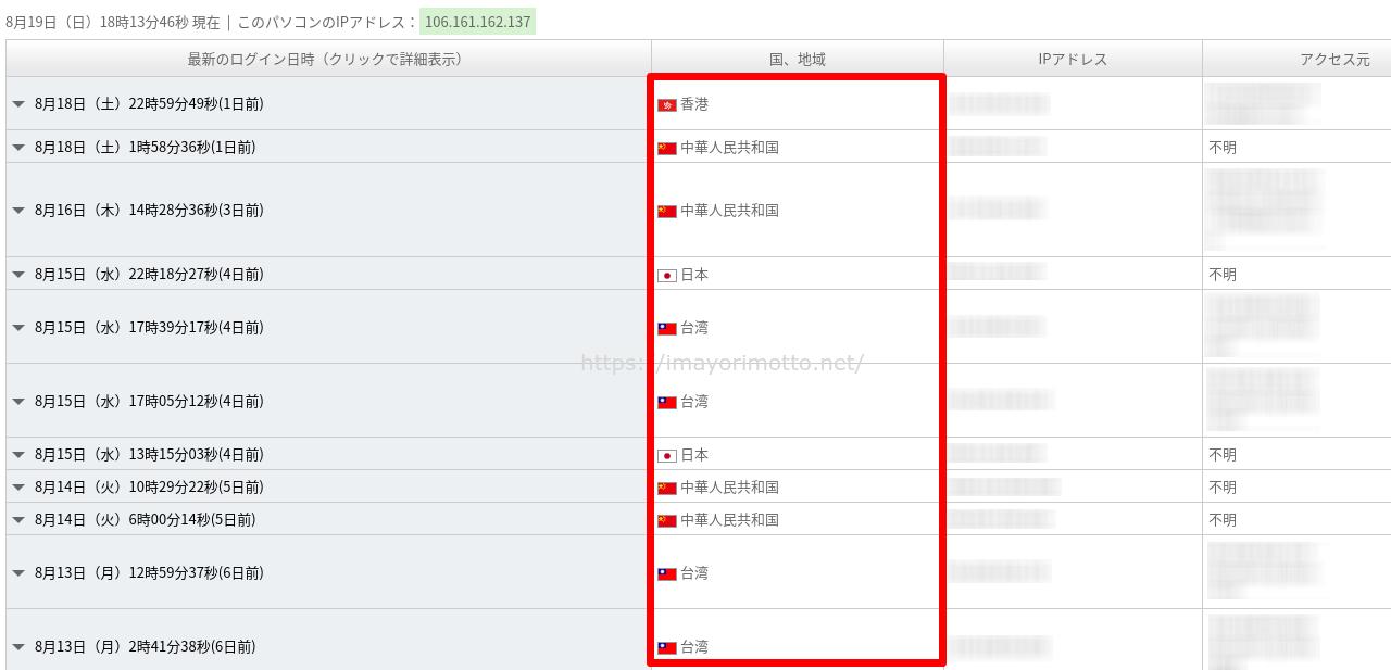 ヤフーメール不正アクセス中国台湾2