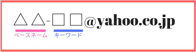 yahooセーフティーアドレス削除 (4)