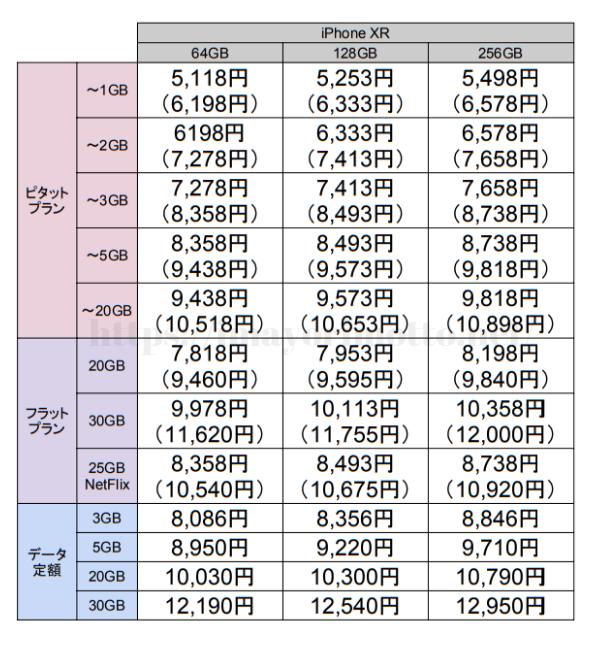 auiPhoneXRプランと価格一覧表