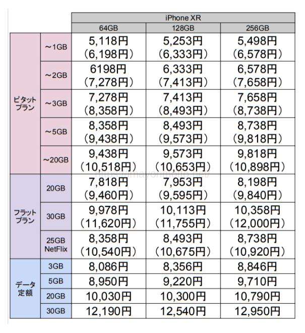 auiPhoneXR2年間料金スマートバリュー適用